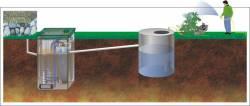 Очистка сточных вод в индивидуальном жилом доме