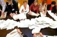 Итоги голосования на выборах депутатов Госдумы по городу Клинцы и Клинцовскому району